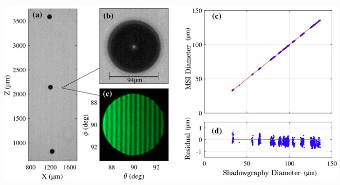 Calibration of Mie scattering imaging for microbubble measurement in hydrodynamic test facilities